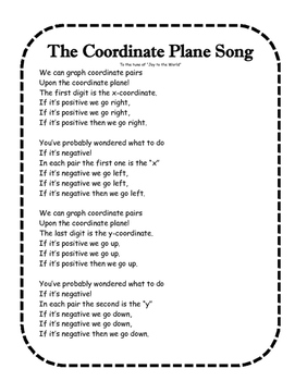 Math Carols (Exponents, Transformations, Geometry, Coordinate Plane, etc.)