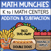 Addition and Subtraction Activities 1st Grade