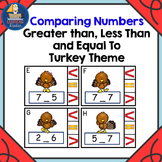 Math Center  Numbers Less Than, Greater Than, Equal To, Turkey Theme
