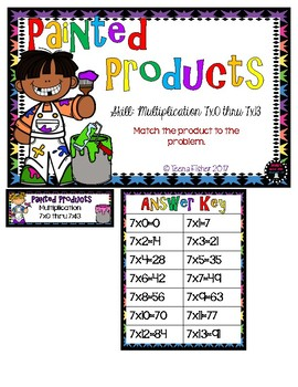 Math Center Painted Products Multiplication 7 Facts File Folder Game