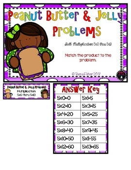 Math Center Peanut Butter & Jelly Multiplication File Folder Game