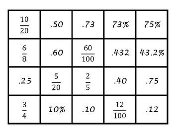 Math Center -- Percent, Decimal, Fraction Memory