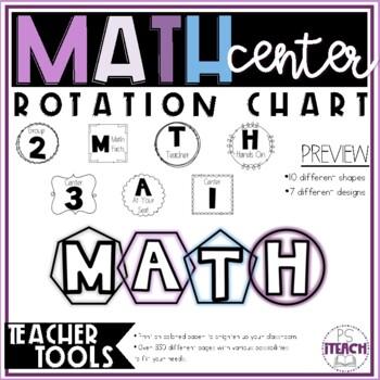 Math Center Rotations M (Math Facts) A (At Your Seat) T (Teacher) H (Hands On)
