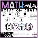 Math Center Rotations M (Math Facts) A (At Your Seat) T (T
