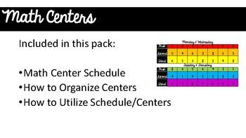 Math Center Schedule and Organization