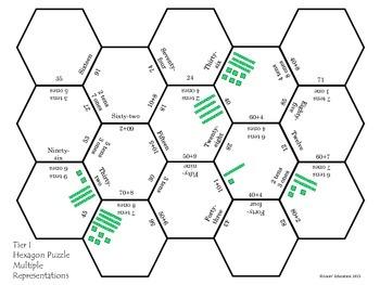 Math Centers - Multiple Representations - Tier I