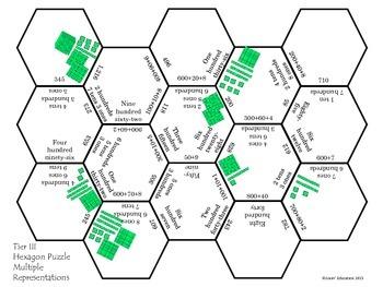 Math Centers - Multiple Representations - Tier III