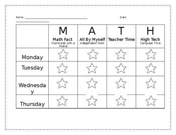 Math Centers Accountability Chart