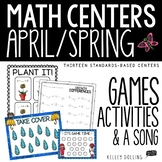 Math Centers - April (Common Core - 1st Grade)