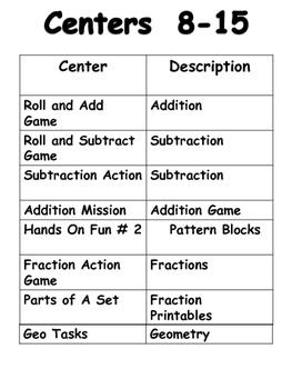 Math Centers Bundle: Hands On Fun