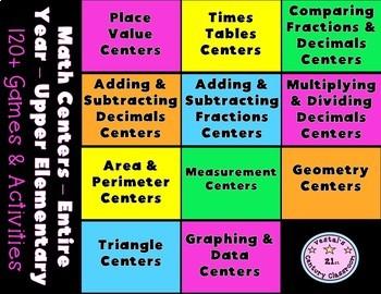 Math Centers Bundle - Upper Elementary - Entire Year