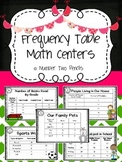 Math Center: Frequency Tables