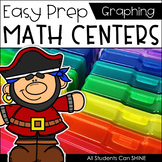 Math Centers {Graphing}