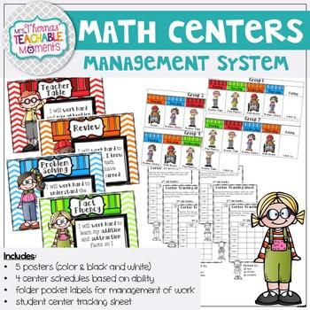 EDITABLE Math Centers Management System