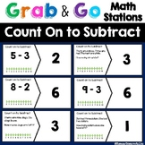 Math Centers  |  Math Stations  |  First Grade | Count On to Subtract