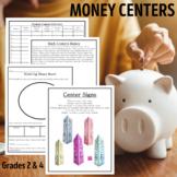 Math Centers Money - CCSS