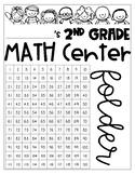 Math Centers Resource Folder