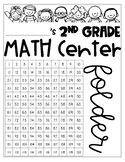 Math Centers Resource Folder