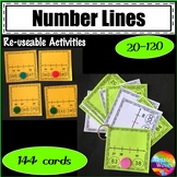 Math Centre Activity using Number Lines for Numbers 20-150