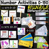 Math Centre Number Activities Kinder Grade 1
