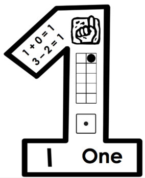 Math Centre Number Cutouts