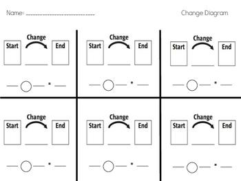 Math Change Diagram