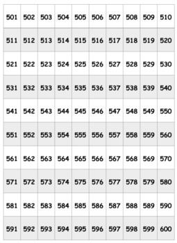 Math Charts, 1-1000 (FULLY Editable!)