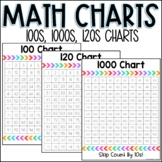 Math Charts (100s Chart, 120 Chart, 1000s Chart)