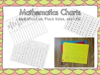Math Chart Cards