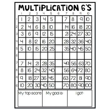 Math Charts Data Collection