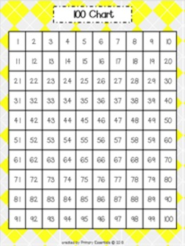 Math Charts & Mats