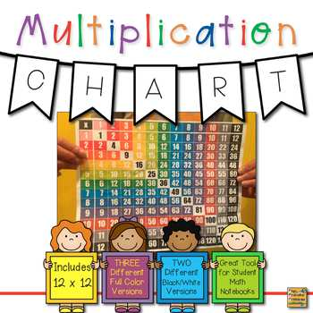 Multiplication Chart by Page Protector Printables and More