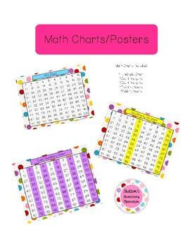 Math Charts/Posters