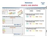 Math Charts and Graphs Worksheet