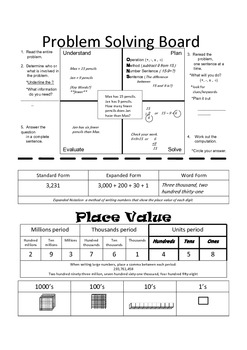 Math Charts for everyday use