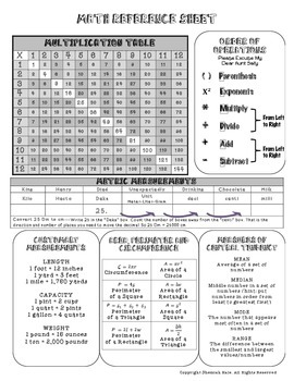 MATH FORMULAS REFERENCE SHEET