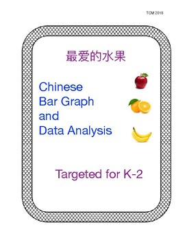 Math- Chinese Favorite Fruits Survey