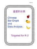 Math- Chinese Favorite Fruits Survey