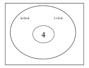 Math Circle Maps