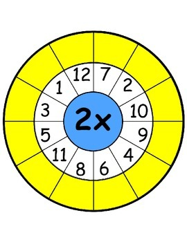 Math Multiplication Circle Page Cards for Clothespins - Colored