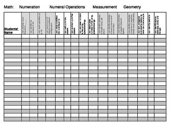 Math Class Data Chart