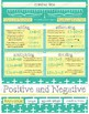 Integers Math Poster: Positive and Negative Integer Bulletin Board Decor