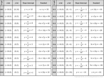 Math Clip Art - Linear Graphs - Intercepts Marked - 2,400 Images