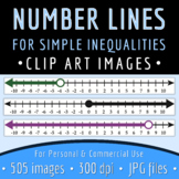 Math Clip Art - Simple Inequalities - Graphs on Number Lin