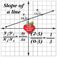 Math Clipart, Cartesian Plane and Linear Functions {Best Teacher Tools} AMB-2025