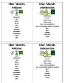 Math Clue Word Bookmarks