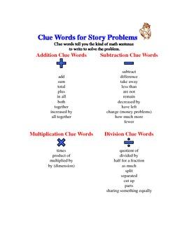 Math Clue Words Poster