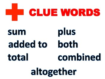 Math Clue Words for Story Problems
