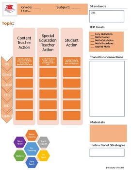 Math Co-Teaching Teacher-Interventionist-Student Action Planning Template