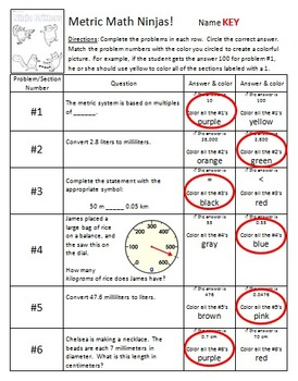 Math Color by Number - Metric Conversions